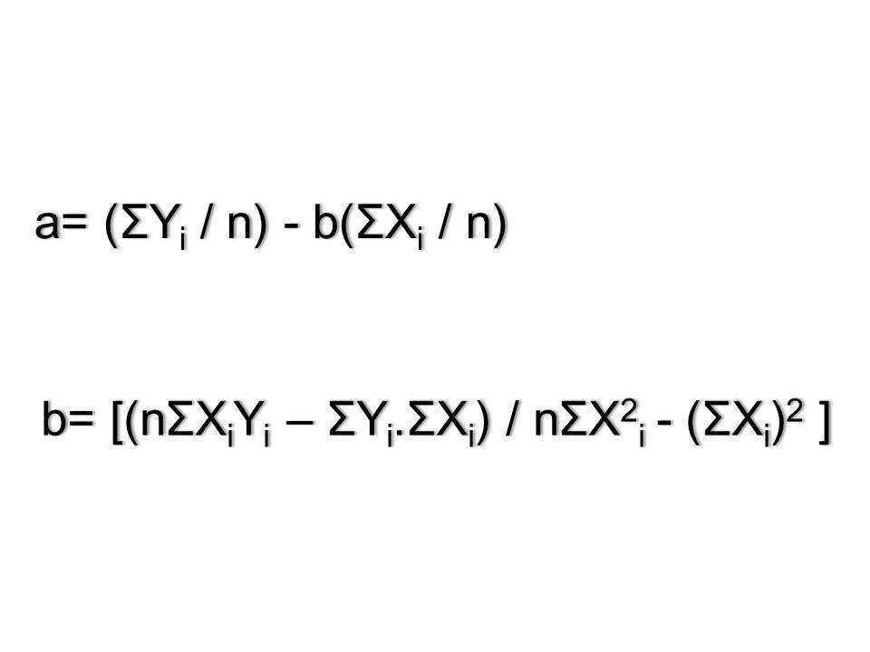 a= (ΣYi / n) - b(ΣXi / n) b= [(nΣXiYi – ΣYi.ΣXi) / nΣX2i - (ΣXi)2 ]